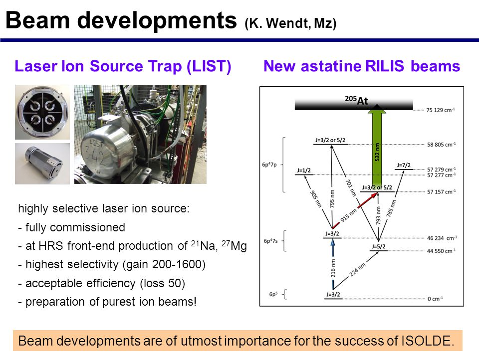 Beam developments (K. Wendt, Mz) Laser Ion Source Trap (LIST) highly selective laser ion source: - fully commissioned - at HRS front-end production of