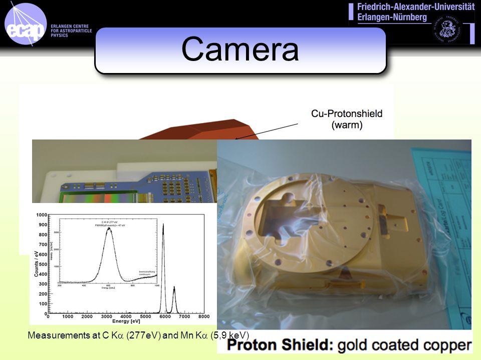 17 Camera Framestore CCD: 384x384 pixels Pixelsize: 75µm.