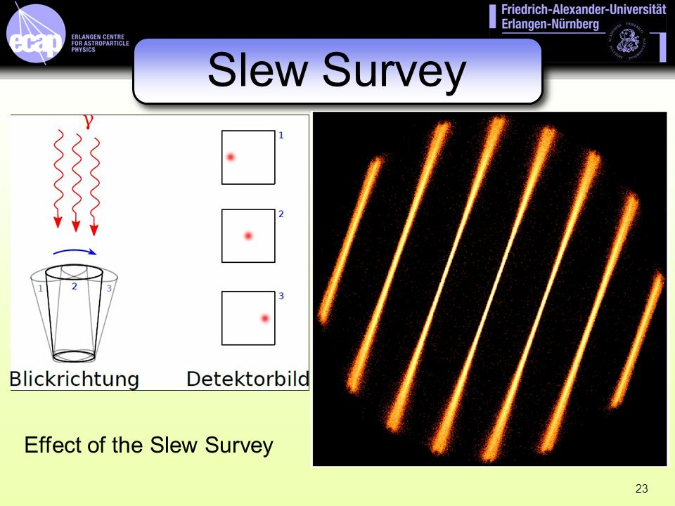 23 Slew Survey Effect of the Slew Survey