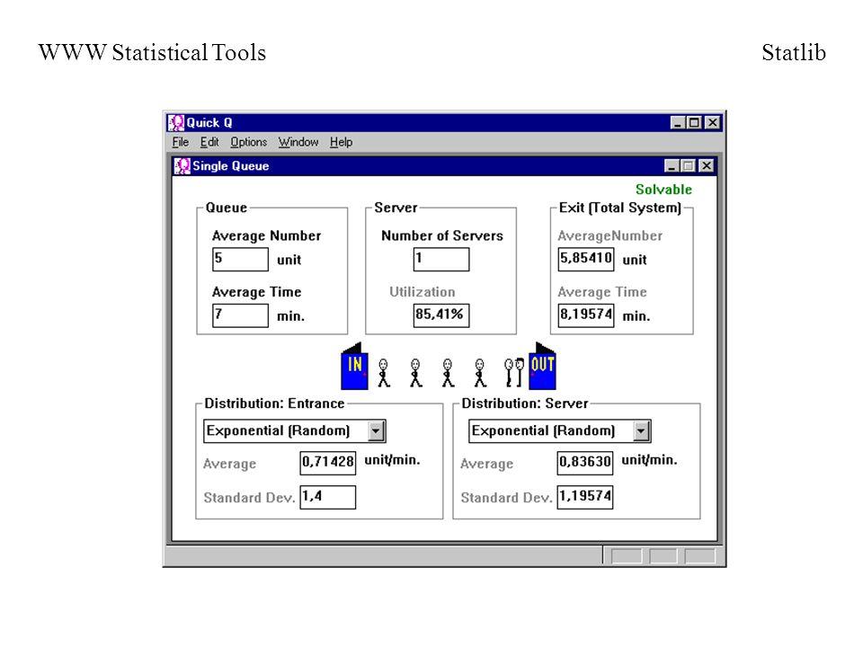 WWW Statistical ToolsStatlib