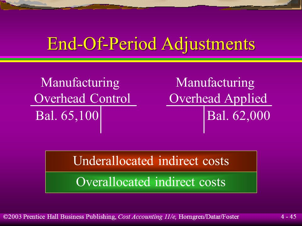 ©2003 Prentice Hall Business Publishing, Cost Accounting 11/e, Horngren/Datar/Foster 4 - 44 Learning Objective 6 Account for end-of-period underalloca