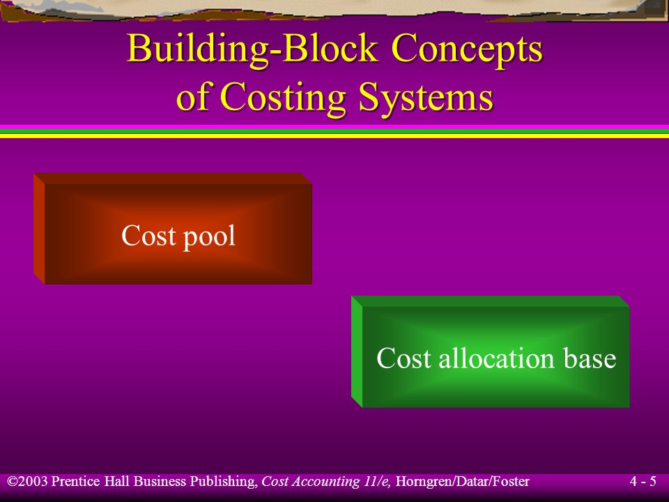 ©2003 Prentice Hall Business Publishing, Cost Accounting 11/e, Horngren/Datar/Foster 4 - 4 Building-Block Concepts of Costing Systems Cost Assignment