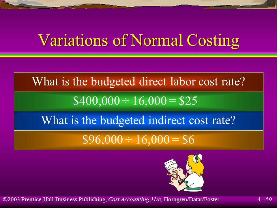 ©2003 Prentice Hall Business Publishing, Cost Accounting 11/e, Horngren/Datar/Foster 4 - 58 Variations of Normal Costing Home Health budget includes t
