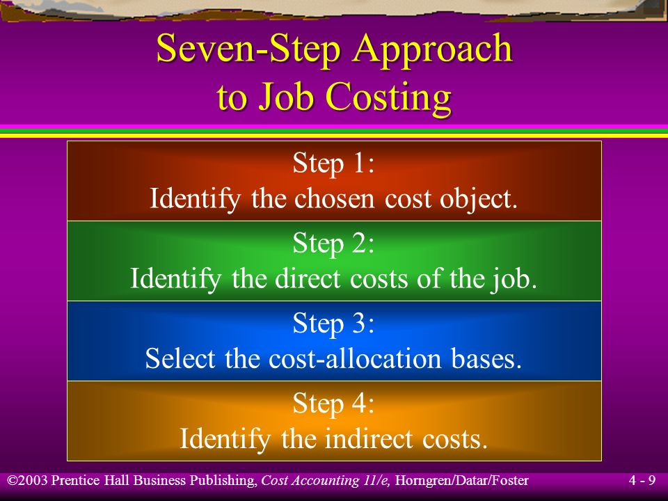©2003 Prentice Hall Business Publishing, Cost Accounting 11/e, Horngren/Datar/Foster 4 - 8 Learning Objective 3 Outline a seven-step approach to job c