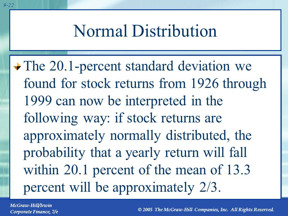 McGraw-Hill/Irwin Corporate Finance, 7/e © 2005 The McGraw-Hill Companies, Inc. All Rights Reserved. 9-21 Normal Distribution A large enough sample dr