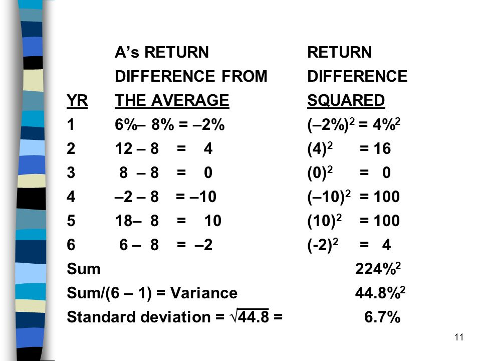 11 As RETURNRETURN DIFFERENCE FROMDIFFERENCE YRTHE AVERAGESQUARED 16%– 8% = –2%(–2%) 2 = 4% 2 212 – 8 = 4(4) 2 = 16 3 8 – 8 = 0(0) 2 = 0 4–2 – 8 = –10