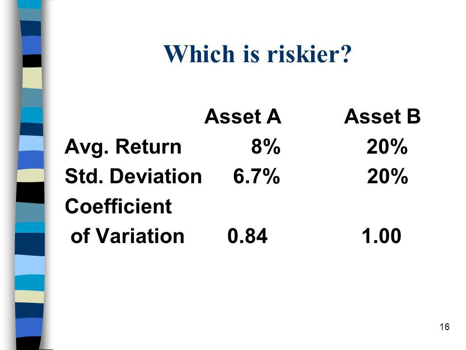 16 Which is riskier? Asset AAsset B Avg. Return8% 20% Std. Deviation 6.7% 20% Coefficient of Variation 0.84 1.00