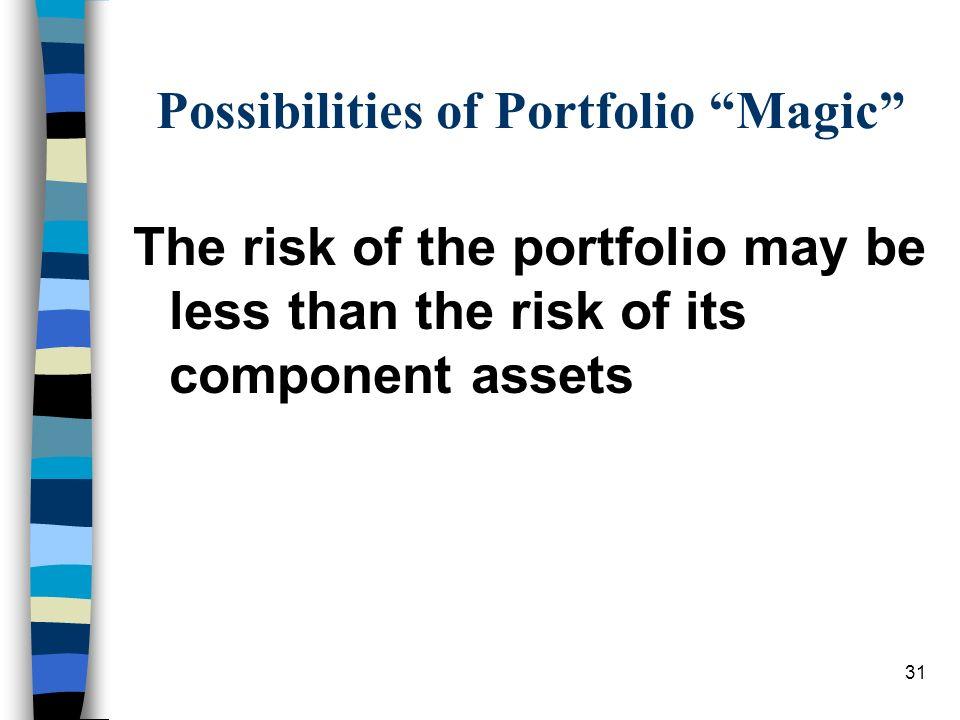 31 Possibilities of Portfolio Magic The risk of the portfolio may be less than the risk of its component assets