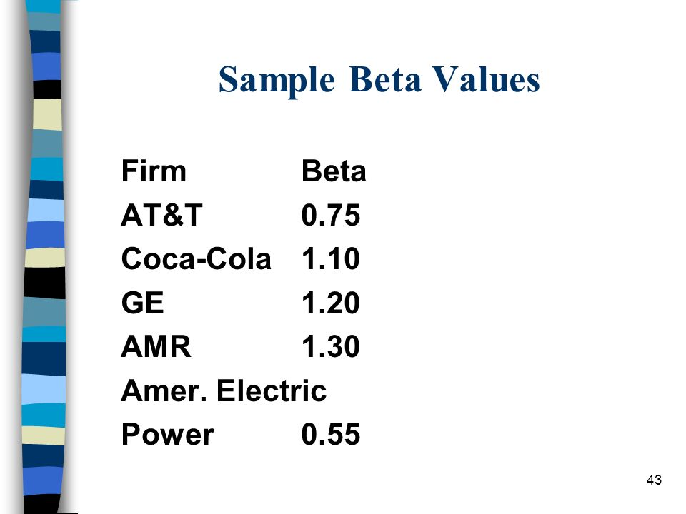 43 Sample Beta Values FirmBeta AT&T0.75 Coca-Cola1.10 GE1.20 AMR1.30 Amer. Electric Power0.55