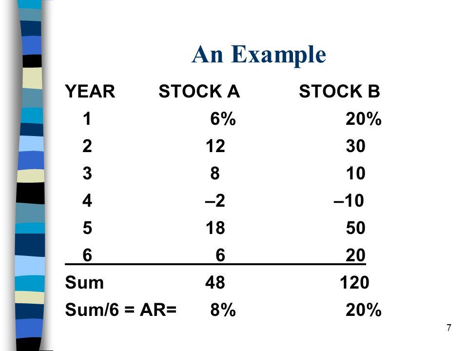 7 An Example YEARSTOCK ASTOCK B 1 6%20% 21230 3 810 4–2 –10 51850 6 620 Sum48 120 Sum/6 = AR= 8%20%