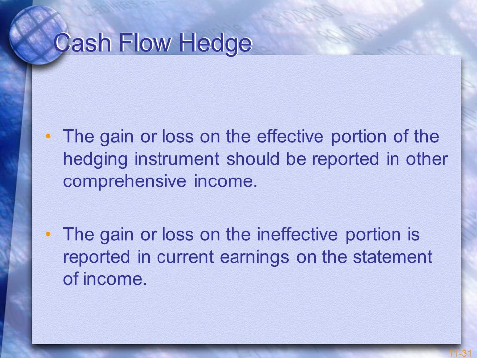 11-31 Cash Flow Hedge The gain or loss on the effective portion of the hedging instrument should be reported in other comprehensive income. The gain o