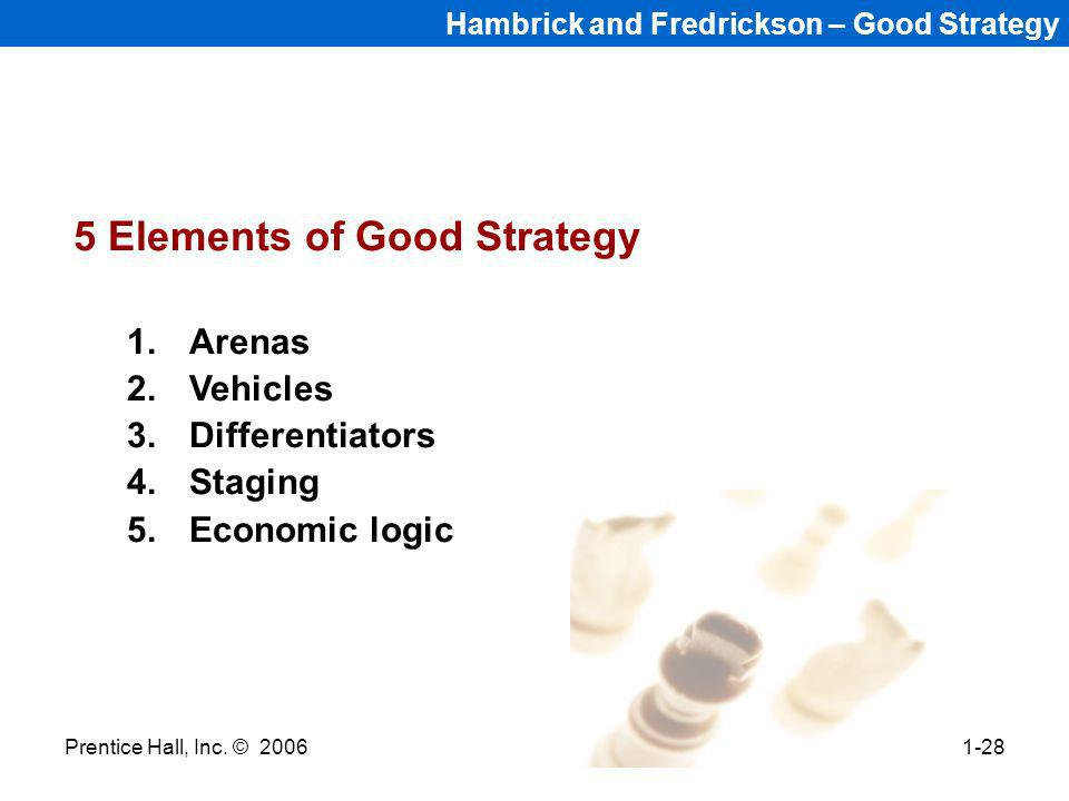 Prentice Hall, Inc. © 20061-28 Hambrick and Fredrickson – Good Strategy 5 Elements of Good Strategy 1.Arenas 2.Vehicles 3.Differentiators 4.Staging 5.