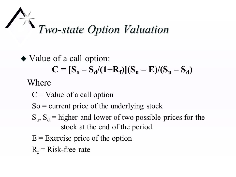 Two-state Option Valuation u Value of a call option: C = [S o – S d /(1+R f )](S u – E)/(S u – S d ) Where C = Value of a call option So = current price of the underlying stock S u, S d = higher and lower of two possible prices for the stock at the end of the period E = Exercise price of the option R f = Risk-free rate