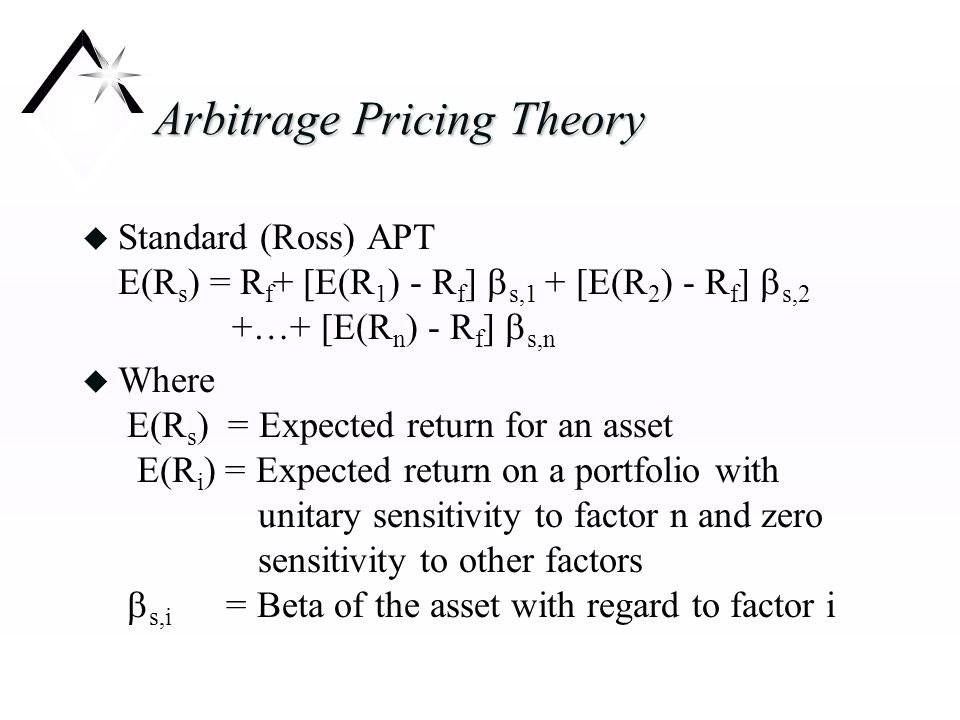 Arbitrage Pricing Theory Standard (Ross) APT E(R s ) = R f + [E(R 1 ) - R f ] s,1 + [E(R 2 ) - R f ] s,2 +…+ [E(R n ) - R f ] s,n Where E(R s ) = Expected return for an asset E(R i ) = Expected return on a portfolio with unitary sensitivity to factor n and zero sensitivity to other factors s,i = Beta of the asset with regard to factor i