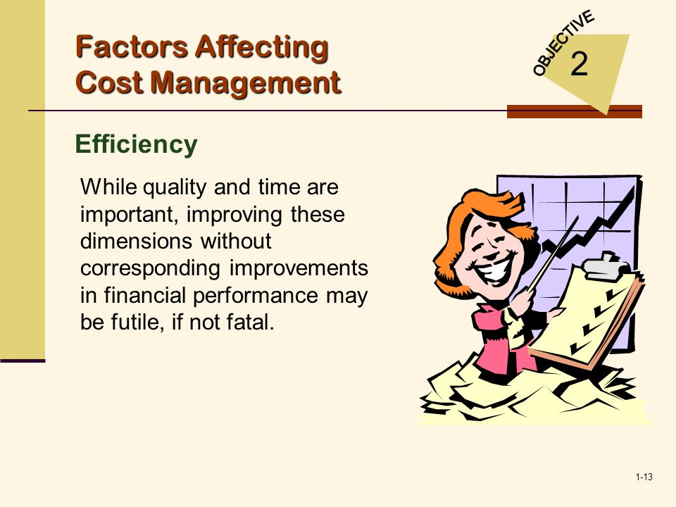 1-13 Factors Affecting Cost Management Efficiency 2 While quality and time are important, improving these dimensions without corresponding improvement