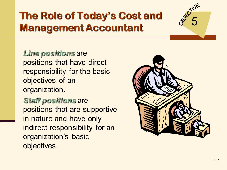1-17 The Role of Todays Cost and Management Accountant 5 Line positions Line positions are positions that have direct responsibility for the basic obj