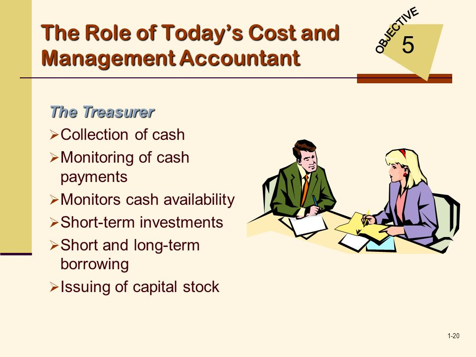 1-20 The Role of Todays Cost and Management Accountant 5 The Treasurer Collection of cash Monitoring of cash payments Monitors cash availability Short