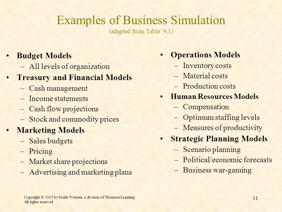 Copyright © 2005 by South-Western, a division of Thomson Learning All rights reserved 11 Examples of Business Simulation (adapted from Table 9.1) Budget Models –All levels of organization Treasury and Financial Models –Cash management –Income statements –Cash flow projections –Stock and commodity prices Marketing Models –Sales budgets –Pricing –Market share projections –Advertising and marketing plans Operations Models –Inventory costs –Material costs –Production costs Human Resources Models –Compensation –Optimum staffing levels –Measures of productivity Strategic Planning Models –Scenario planning –Political/economic forecasts –Business war-gaming