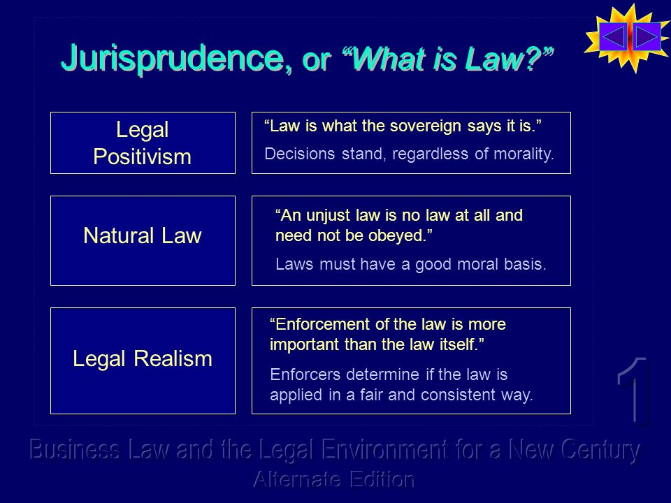 Jurisprudence, or What is Law. Jurisprudence, or What is Law.