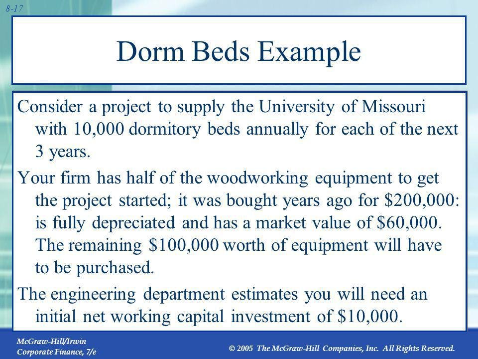 McGraw-Hill/Irwin Corporate Finance, 7/e © 2005 The McGraw-Hill Companies, Inc. All Rights Reserved. 8-16 Break-Even Analysis: Dorm Beds Recall the Do