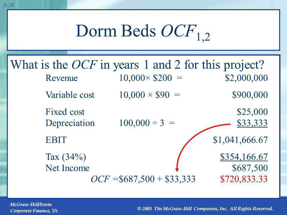 McGraw-Hill/Irwin Corporate Finance, 7/e © 2005 The McGraw-Hill Companies, Inc. All Rights Reserved. 8-19 Dorm Beds OCF 0 What is the OCF in year zero