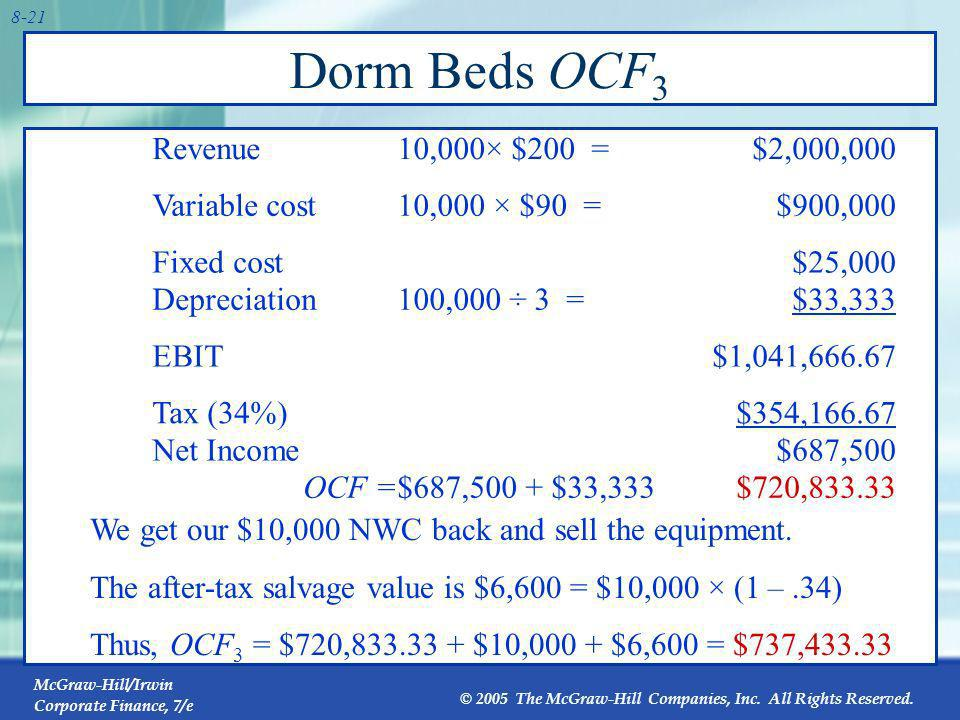 McGraw-Hill/Irwin Corporate Finance, 7/e © 2005 The McGraw-Hill Companies, Inc. All Rights Reserved. 8-20 Dorm Beds OCF 1,2 What is the OCF in years 1