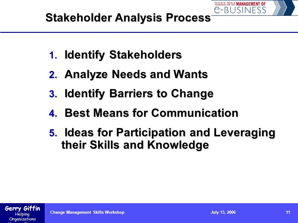 Gerry Giffin Helping Organizations Manage Change Change Management Skills Workshop11July 13, 2006 Stakeholder Analysis Process Identify Stakeholders 1.