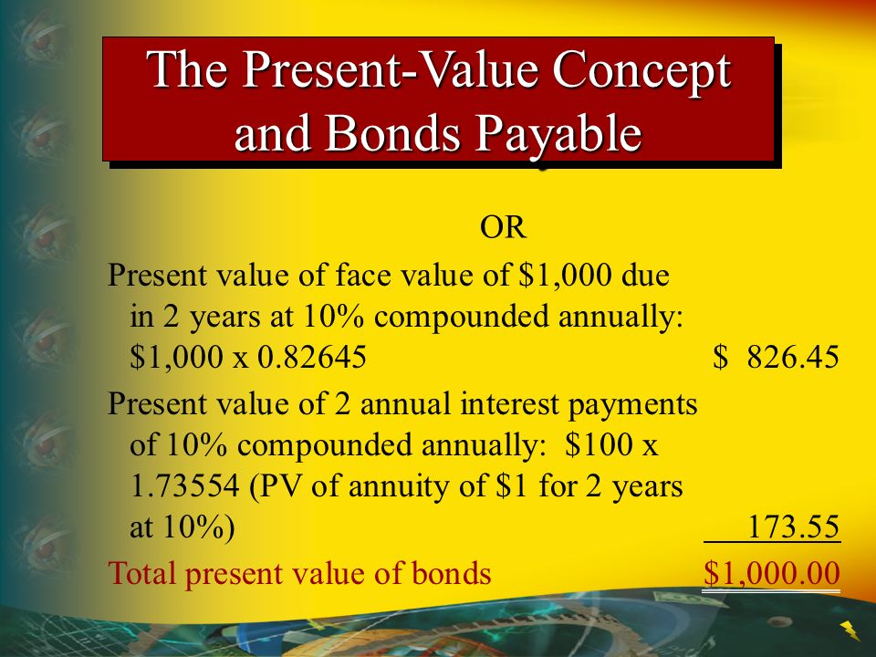 The Present-Value Concept and Bonds Payable OR Present value of face value of $1,000 due in 2 years at 10% compounded annually: $1,000 x 0.82645$ 826.