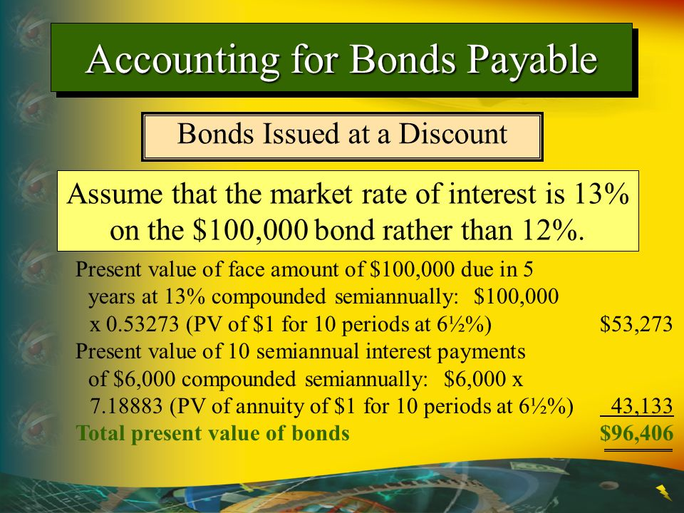 Assume that the market rate of interest is 13% on the $100,000 bond rather than 12%. Accounting for Bonds Payable Bonds Issued at a Discount Present v