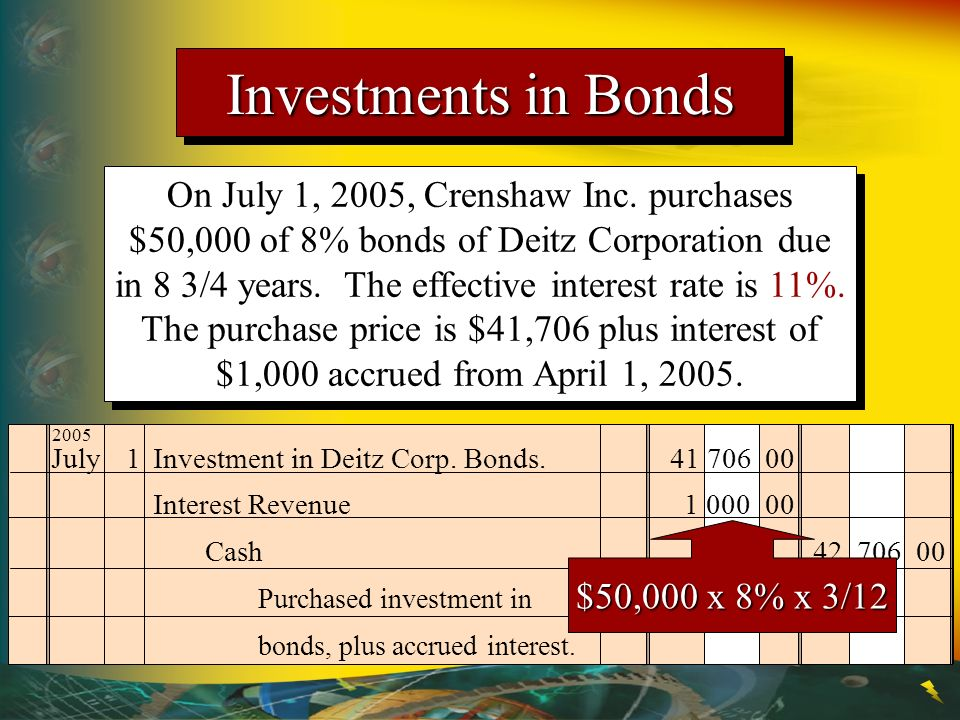 On July 1, 2005, Crenshaw Inc. purchases $50,000 of 8% bonds of Deitz Corporation due in 8 3/4 years. The effective interest rate is 11%. The purchase