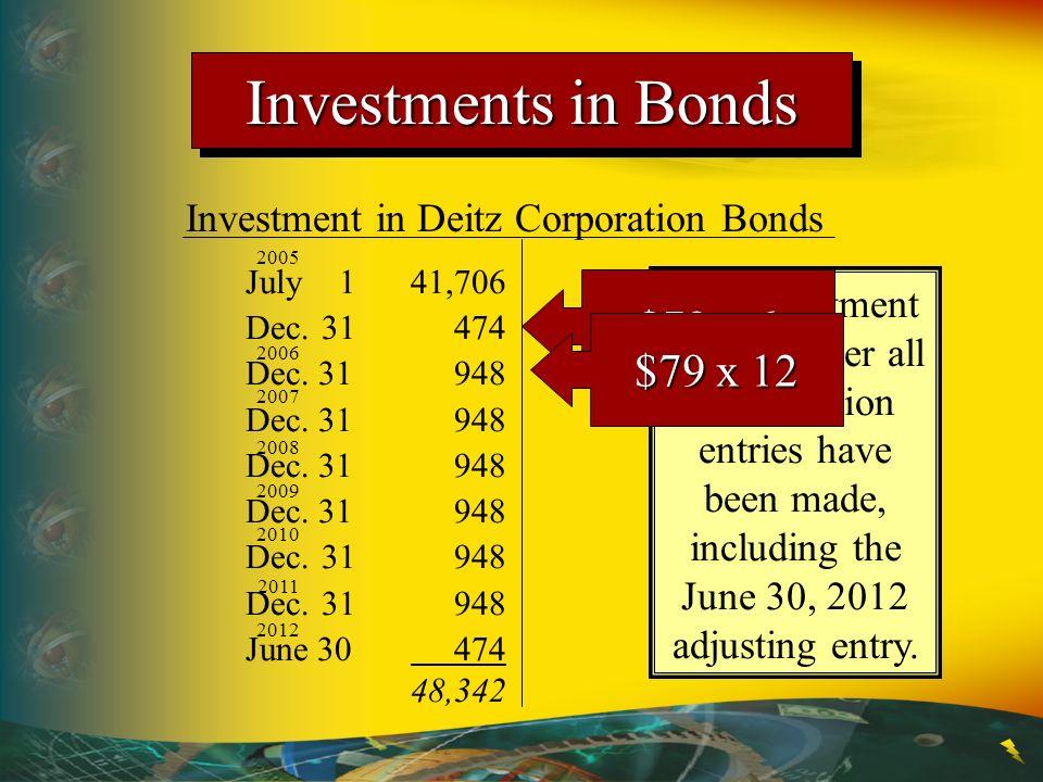 Investment in Deitz Corporation Bonds July 141,706 Dec. 31474 Dec. 31948 June 30 474 48,342 2005 2006 2007 2008 2009 2010 2011 2012 The investment acc