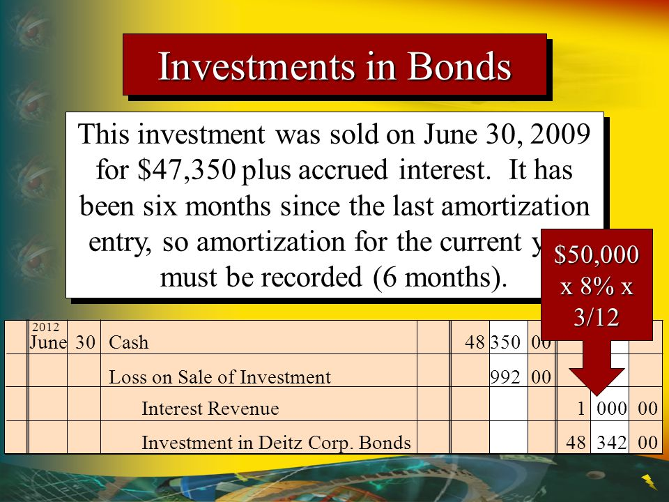 This investment was sold on June 30, 2009 for $47,350 plus accrued interest. It has been six months since the last amortization entry, so amortization