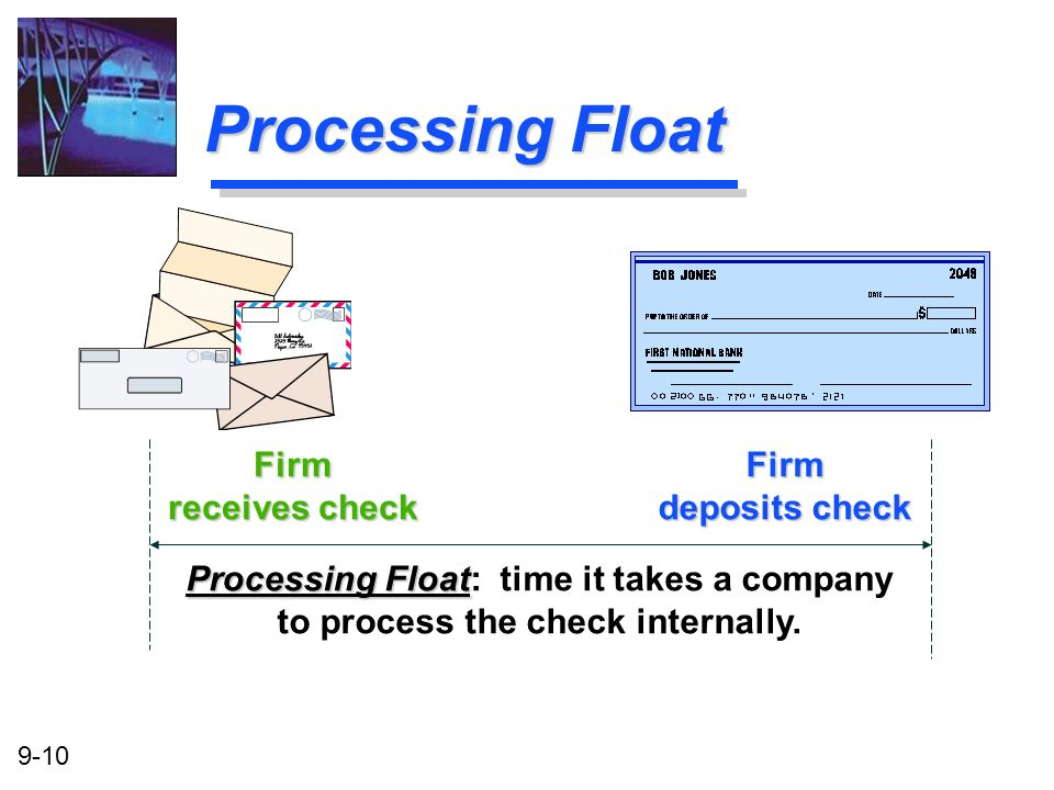 9-10 Processing Float Processing Float Processing Float: time it takes a company to process the check internally. Firm deposits check Firm receives ch