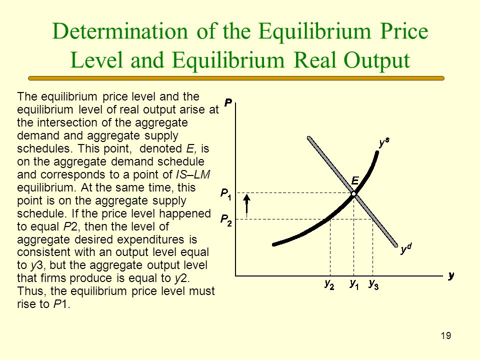 19 Determination of the Equilibrium Price Level and Equilibrium Real Output The equilibrium price level and the equilibrium level of real output arise