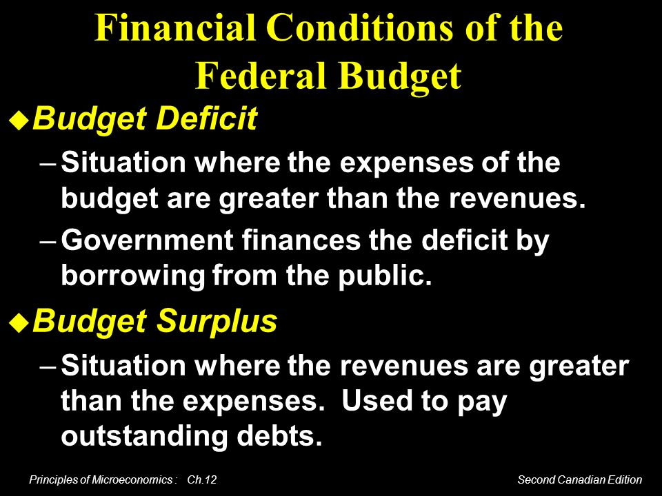 Principles of Microeconomics : Ch.12 Second Canadian Edition Financial Conditions of the Federal Budget Budget Deficit –Situation where the expenses o