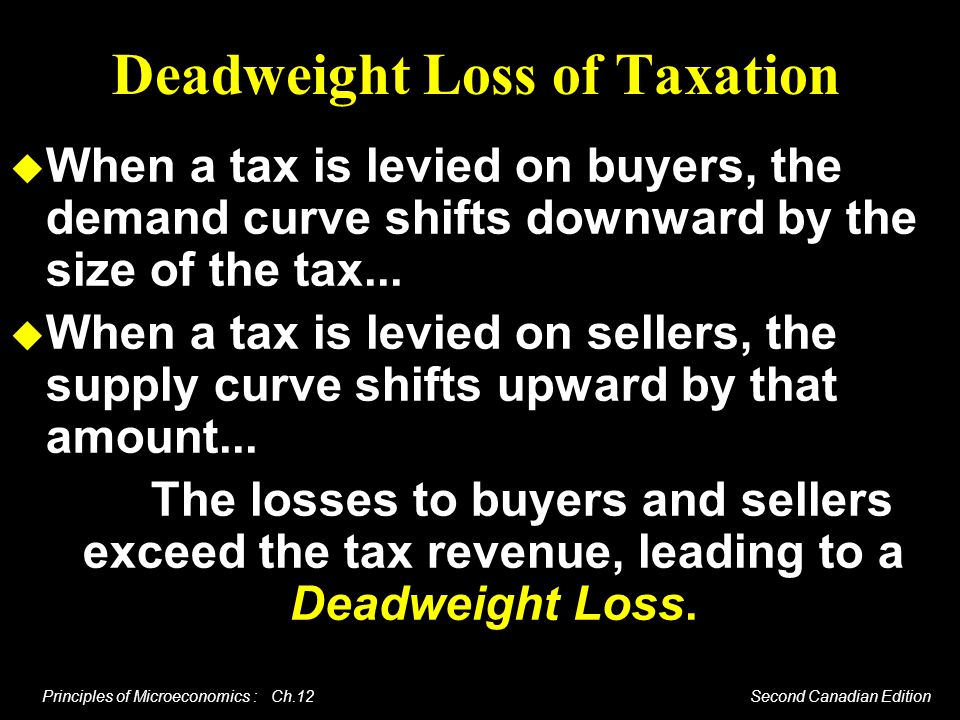 Principles of Microeconomics : Ch.12 Second Canadian Edition Deadweight Loss of Taxation When a tax is levied on buyers, the demand curve shifts downw