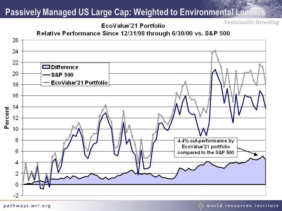 Sustainable Investing Passively Managed US Large Cap: Weighted to Environmental Leaders