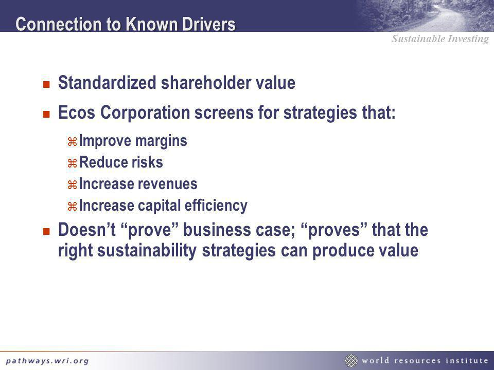 Sustainable Investing Connection to Known Drivers n Standardized shareholder value n Ecos Corporation screens for strategies that: z Improve margins z