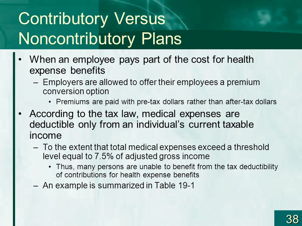 38 Contributory Versus Noncontributory Plans When an employee pays part of the cost for health expense benefits –Employers are allowed to offer their