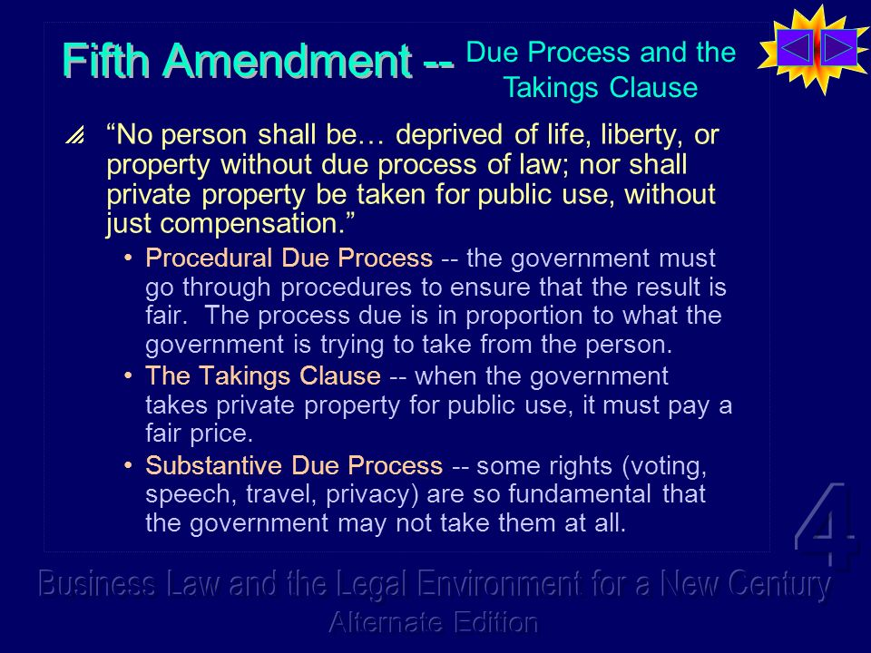 Fifth Amendment -- No person shall be… deprived of life, liberty, or property without due process of law; nor shall private property be taken for publ