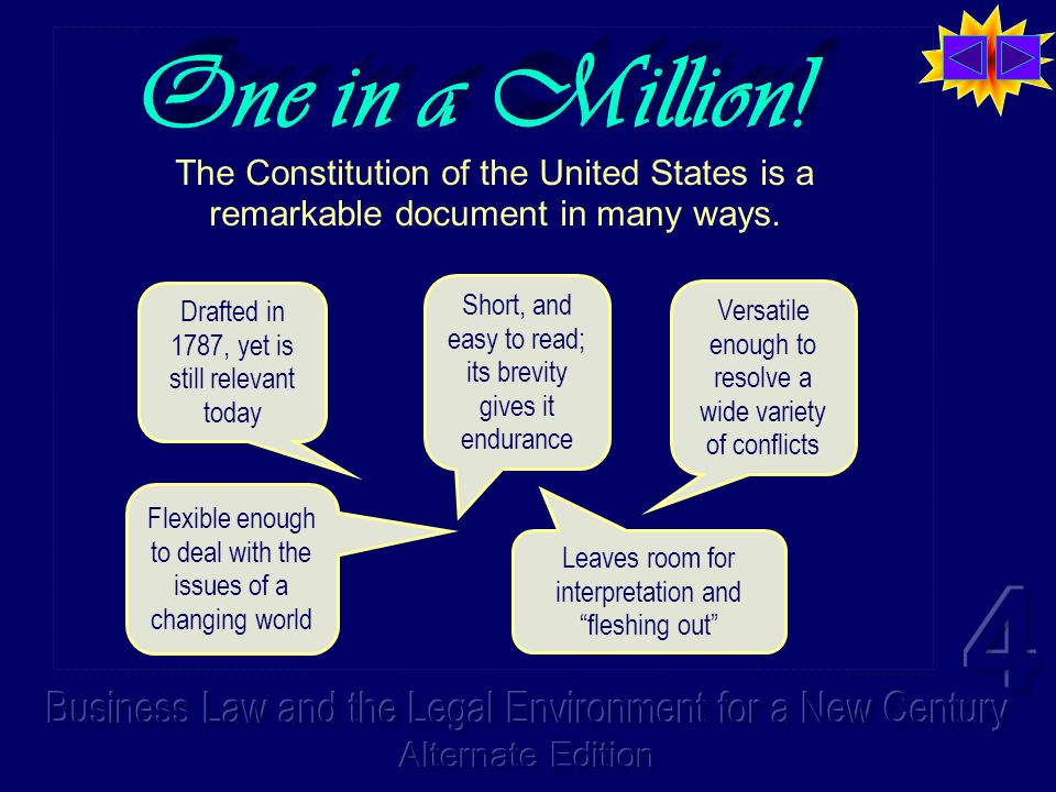 The Constitution of the United States is a remarkable document in many ways. Drafted in 1787, yet is still relevant today Short, and easy to read; its