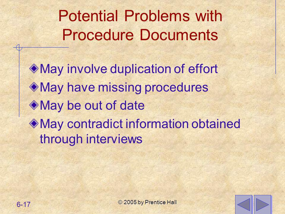 © 2005 by Prentice Hall 6-17 Potential Problems with Procedure Documents May involve duplication of effort May have missing procedures May be out of d