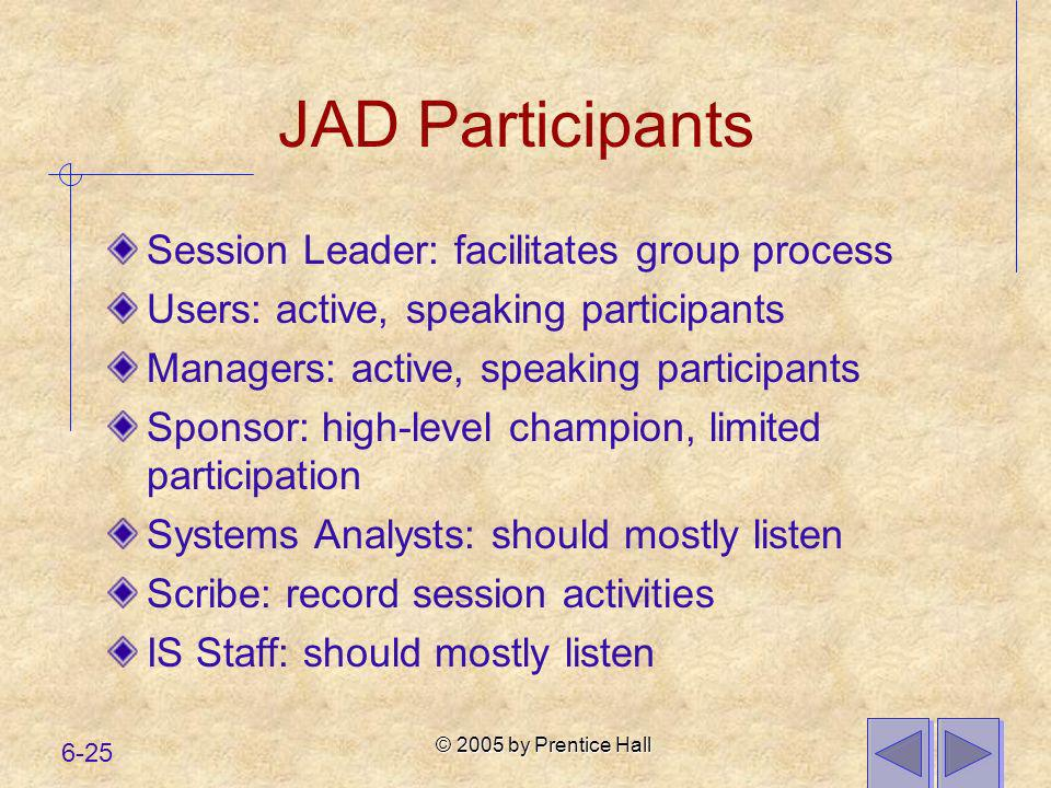 © 2005 by Prentice Hall 6-25 JAD Participants Session Leader: facilitates group process Users: active, speaking participants Managers: active, speakin