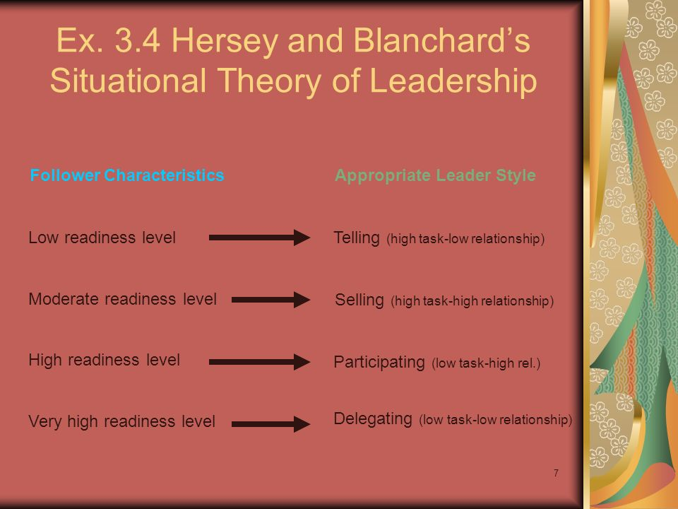 8 Path-Goal Theory A contingency approach to leadership in which the leaders responsibility is to increase subordinates motivation by clarifying the behaviors necessary for task accomplishment and rewards