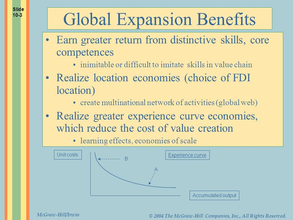 McGraw-Hill/Irwin © 2004 The McGraw-Hill Companies, Inc., All Rights Reserved. Global Expansion Benefits Earn greater return from distinctive skills,