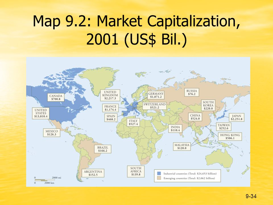 9-34 Map 9.2: Market Capitalization, 2001 (US$ Bil.)