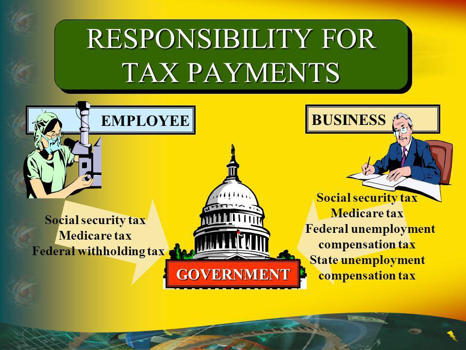RESPONSIBILITY FOR TAX PAYMENTS EMPLOYEE BUSINESS GOVERNMENT Social security tax Medicare tax Federal withholding tax Social security tax Medicare tax Federal unemployment compensation tax State unemployment compensation tax