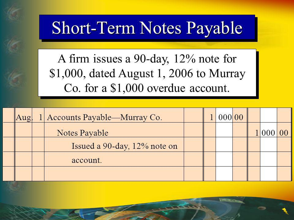 Short-Term Notes Payable Aug.1Accounts PayableMurray Co.1 000 00 Issued a 90-day, 12% note on account.