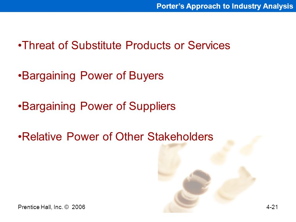 Prentice Hall, Inc. © 20064-21 Porters Approach to Industry Analysis Threat of Substitute Products or Services Bargaining Power of Buyers Bargaining P