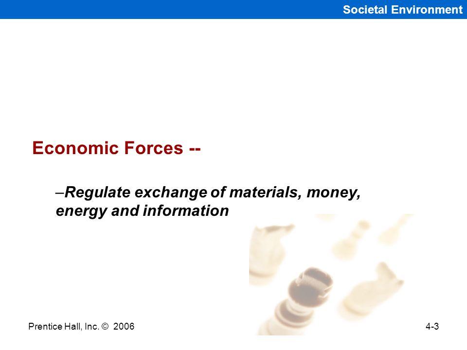 Prentice Hall, Inc. © 20064-24 International Risk Assessment Continuum of International Industries